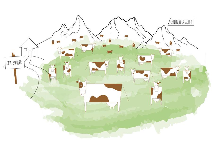 Viele Kühe stehen vor dem Bergpanorama auf der Weide neben einem Bauernhof